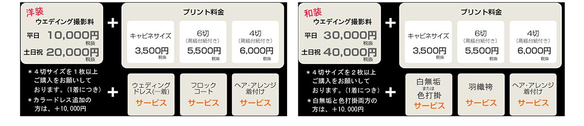 ウェディング料金メニュー詳細